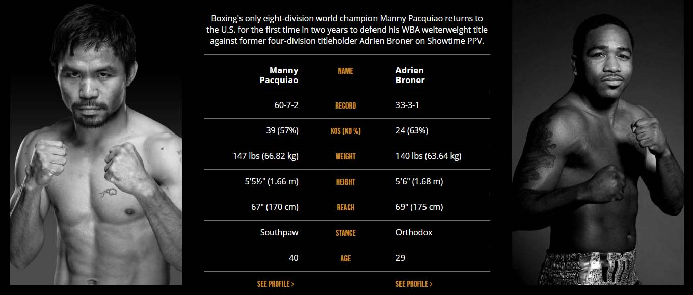 pacquiao-broner-stats